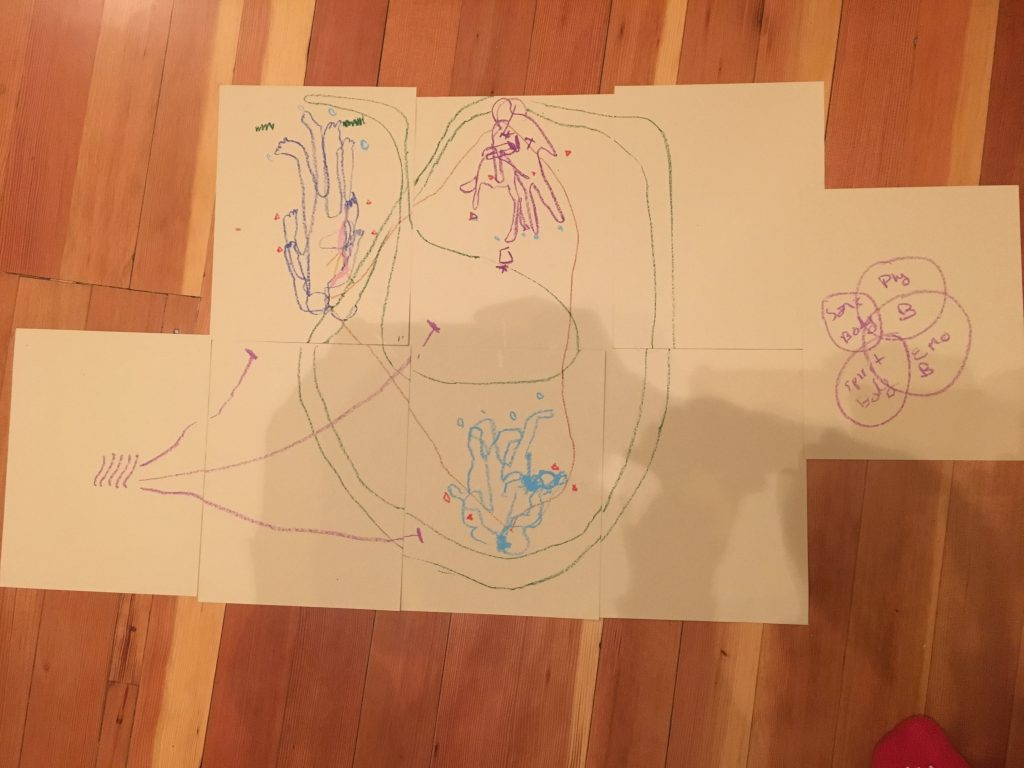 Borderlines Body Mapping Exercise, Feb 2018
